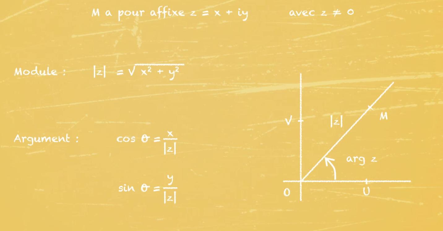 Module et arguments d'un nombre complexe