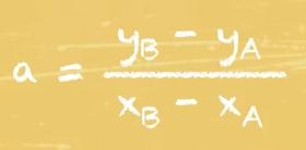 formule coefficient directeur d'une fonction affine
