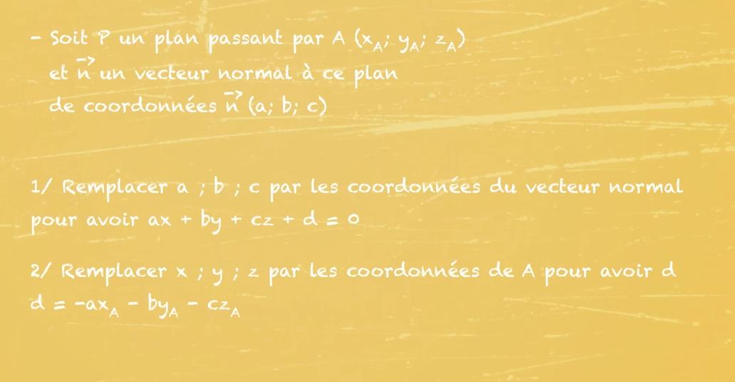 équation cartésienne d'un plan