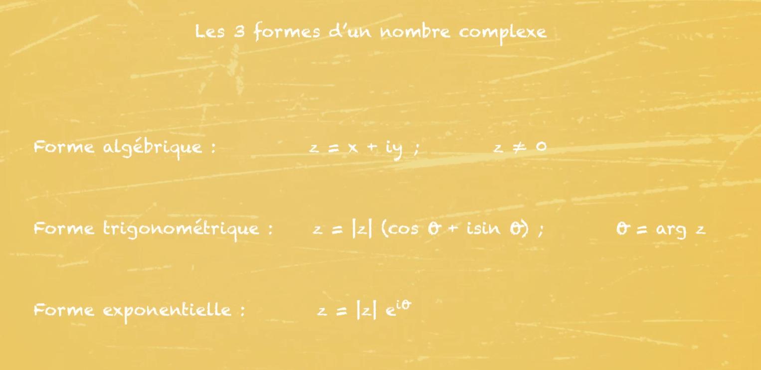 Forme algébrique, trigonométrique, exponentielle d'un nombre complexe